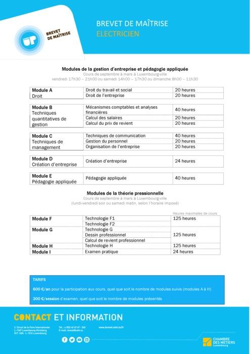 Fiche info - 406-00 - Electricien