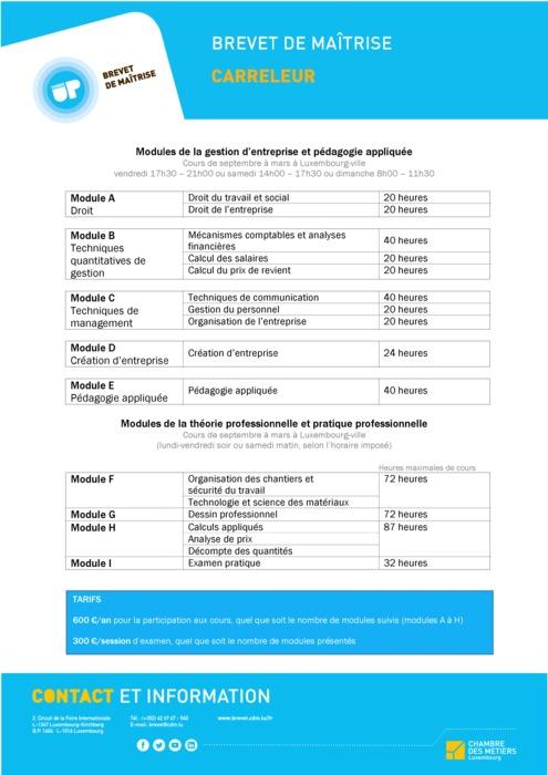 Fiche info - 418-00 - Carreleur