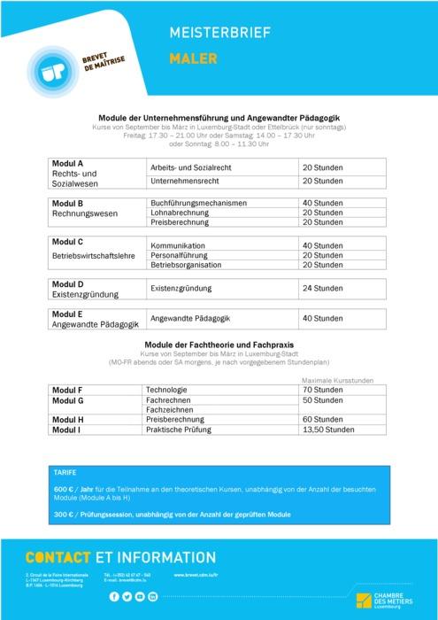 Infoblatt - 420-00 - Maler